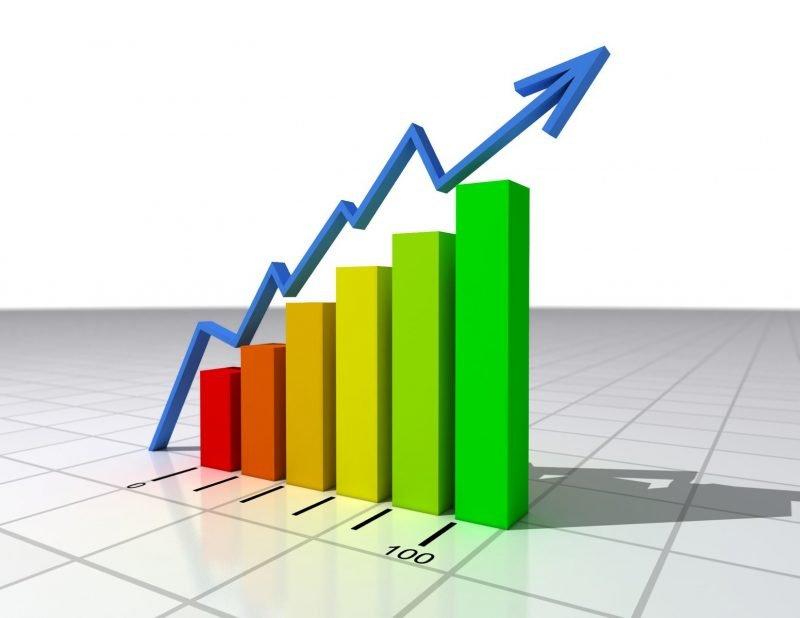 業界別成長率ランキング